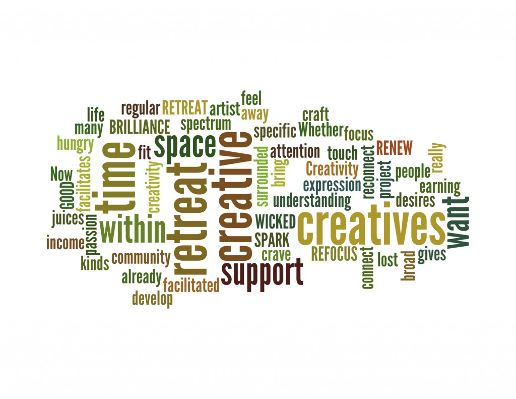 Creativity Now Retreat Wordle